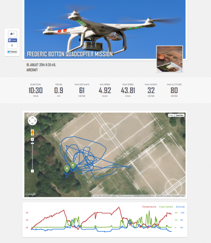 Quadcopter Flight Mission by Frederic Botton - , - Jul 18, 2014