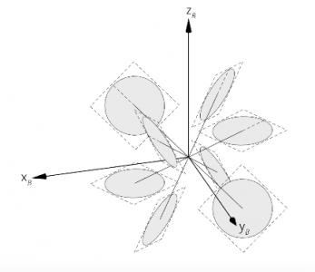 theomnicoptera