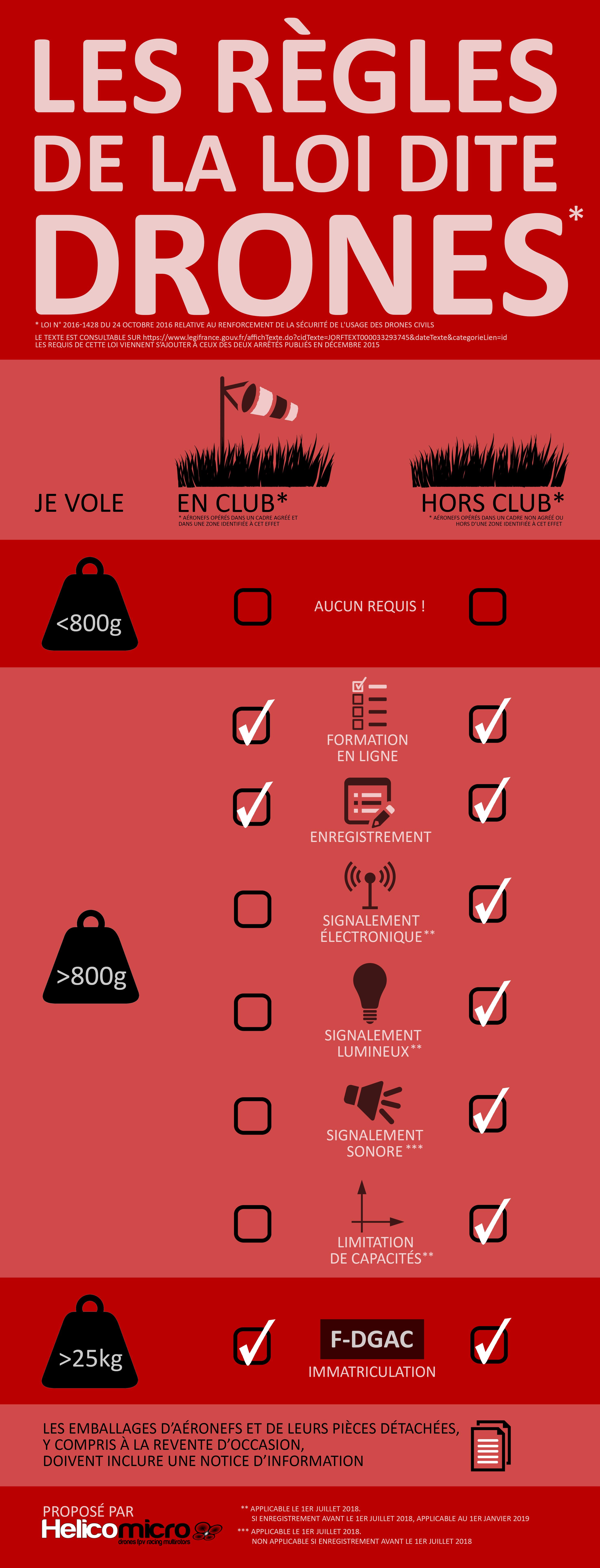 club-pas club